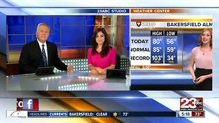 We're back into the upper 80's this week - Video