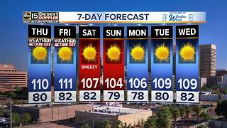 Excessive heat warning issued for Thursday - Video