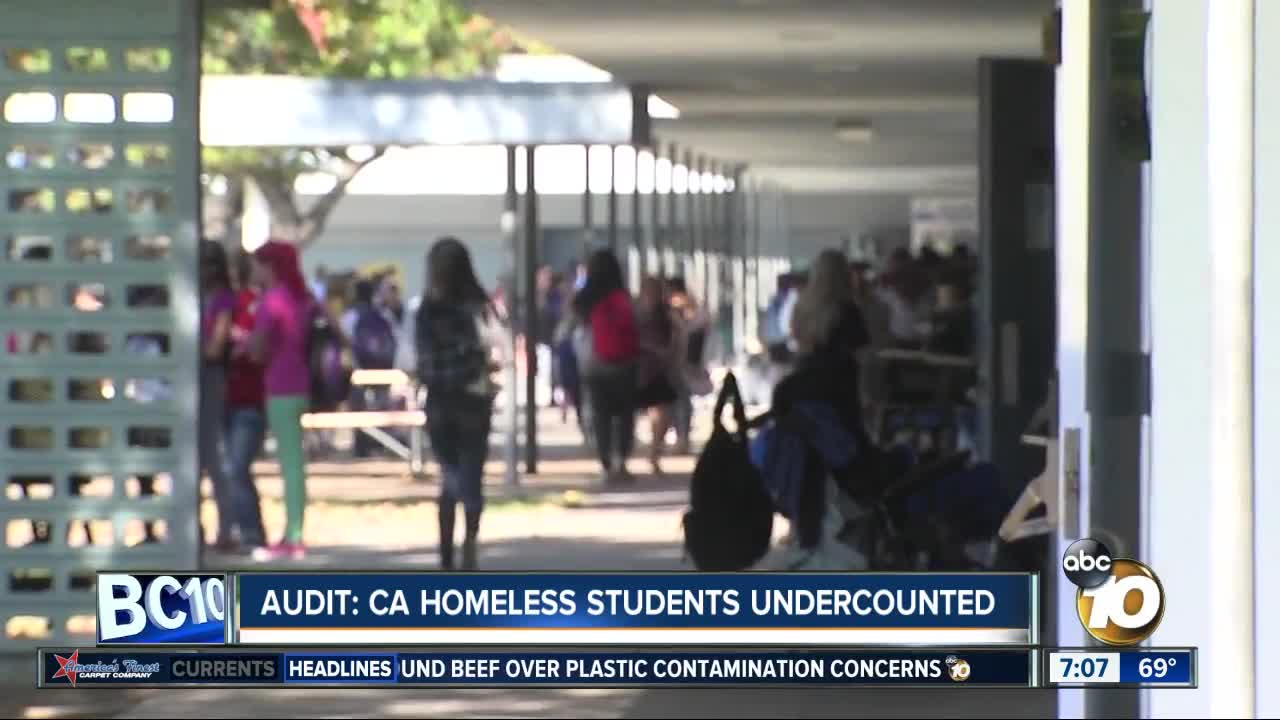 Audit: Homeless students undercounted