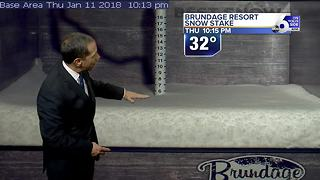 A Drier Treasure Valley Forecast - Video