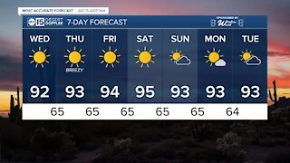 Warm week in the Valley with more 90s ahead