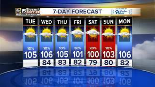 Heat & rain chances continue this week - Video
