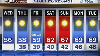 Sunny, cool Wednesday on tap - Video