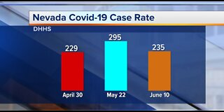 Nevada health officials update COVID-19 response