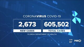 Coronavirus cases in Florida as of August 25th