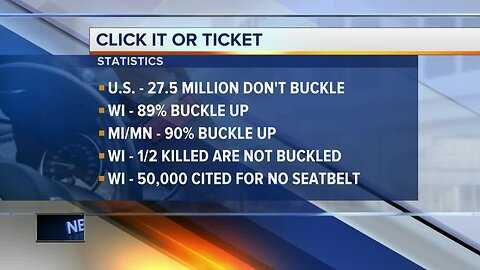 Law Enforcement takes part in Click It or Ticket campaign