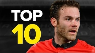 Top 10 Most Expensive Premier League Signings - Video