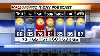 FORECAST: More humid Thursday...Storms Friday...Cooler Easter weekend