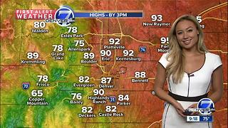 80s on Sunday for Denver - Video