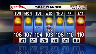 13 First Alert Weather for July 1