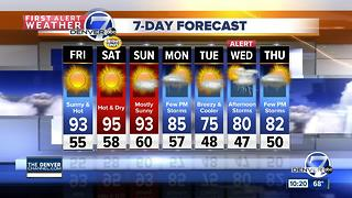 Drier weather for Colorado - Video