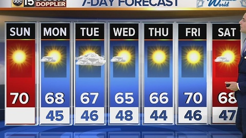 Sunday morning web weather: Sunday's high warms up a bit to around 70 degrees