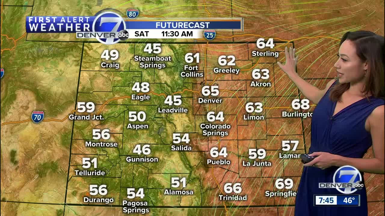 Clear and warmer across Colorado Saturday