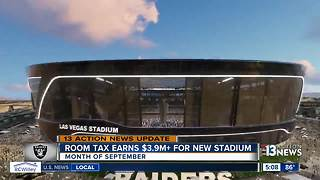 Room tax raises over $3.9 million to fund Raiders stadium construction - Video