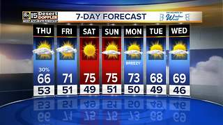 Scattered showers to last through Thursday morning - Video