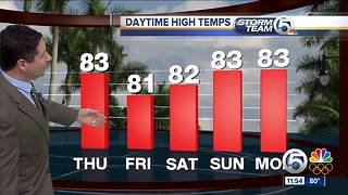 South Florida Thursday afternoon forecast (2/22/18) - Video