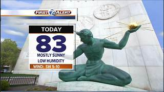 More sunshine and warm temps - Video