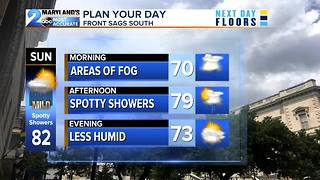 More Showers Sunday - Video