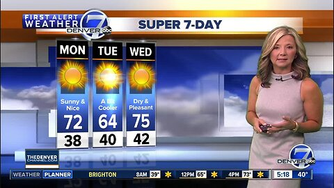 Monday Super 7-Day Forecast