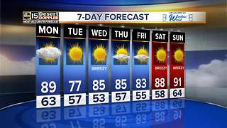 Warm and breezy conditions expected in the Valley this week - Video