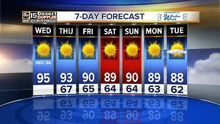Temperatures start to trend down into the weekend - Video