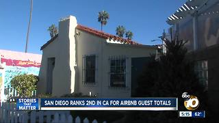 San Diego is 2nd ranking city in California for Airbnb guests arrivals - Video