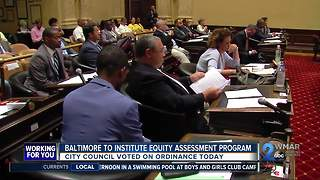 Baltimore City Council vote on Equity Assessment, Equity Fund bills