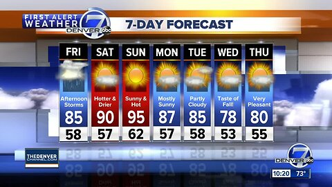 Another round of storms for Friday
