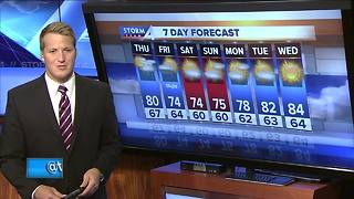 Chances for storms increasing Thursday afternoon - Video