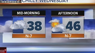 Henry's Morning Forecast: Wednesday, December 7, 2016 - Video