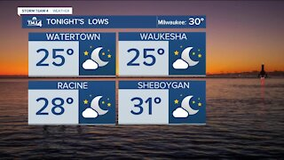 Wednesday evening is breezy with temps in the 20s