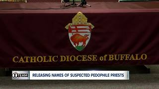 Buffalo Diocese releases names of 42 suspected pedophile priests - Video