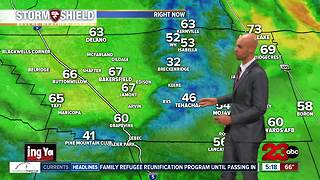 A cold front brings a big cool down this weekend! - Video