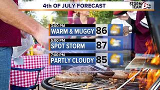 Warm & Muggy 4th- Spot PM Storm Chance - Video