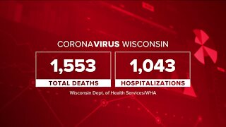 Wisconsin sets new daily record for virus cases