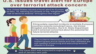 U.S. State Department Warns of Heightened Christmas Terror Threat in Europe - Video