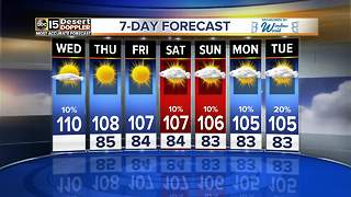 Weather Action Day: High to hit 110 in Phoenix - Video