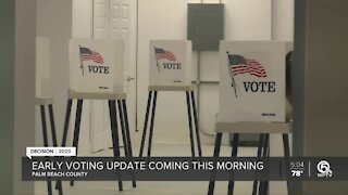 More than one-third of voters already cast ballot in Palm Beach County