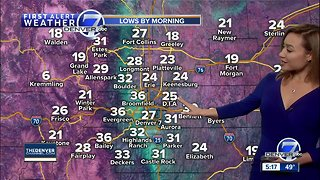 Abnormally high temperatures in store this weekend