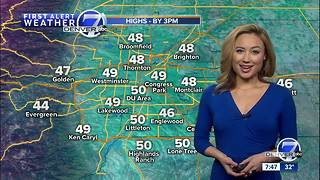 Milder weather for Colorado. Partly cloudy and dry around Denver Sunday - Video