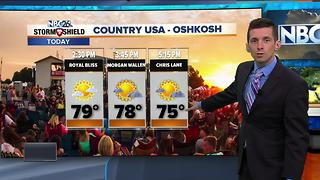 Country USA forecast - Video