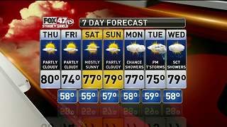 Jim's Forecast 7/26 - Video
