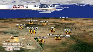 Chief Meteorologist Erin Christiansen's KGUN 9 Forecast Thursday, April 26, 2018 - Video