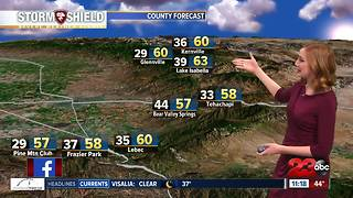 PM Weather Update December 17, 2017 - Video