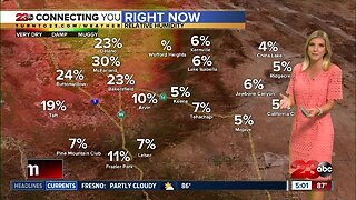 Thursday afternoon critical fire weather conditions