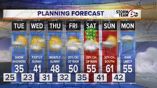 Snow showers Tuesday. Warmer weekend. - Video