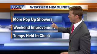 Brian Niznansky's Thursday afternoon Storm Team 4cast - Video
