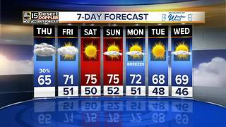 Sunnier days ahead with temperatures in the 60s and 70s - Video