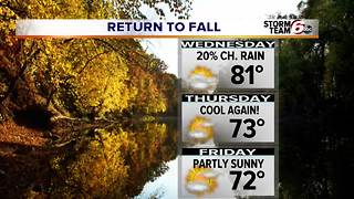 Temps tumble starting Wednesday. - Video