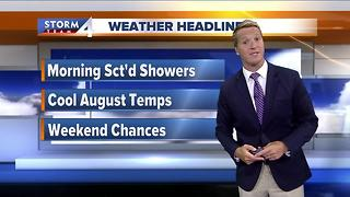 Cooler Day Thursday - Video